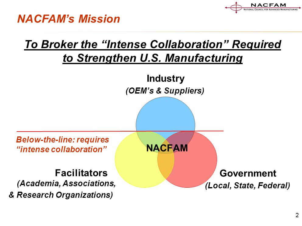 "2 NACFAM Below-the-line: requires ""intense collaboration"" NACFAM's Mission To Broker the ""Intense Collaboration"" Required to Strengthen U.S. Manufactu"