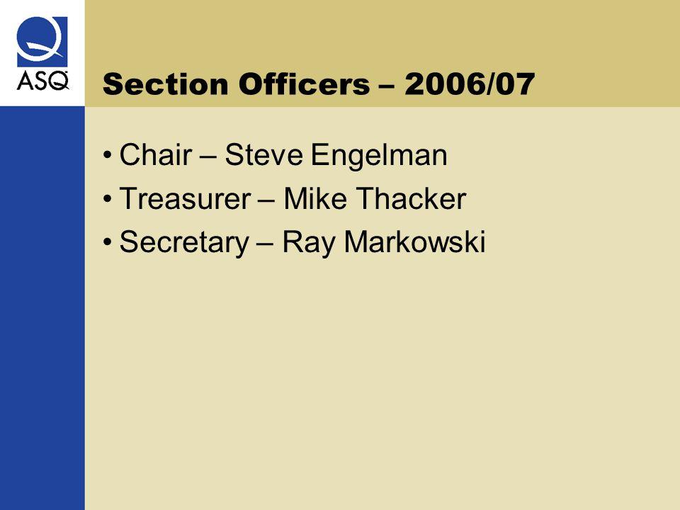 Section Officers – 2006/07 Chair – Steve Engelman Treasurer – Mike Thacker Secretary – Ray Markowski