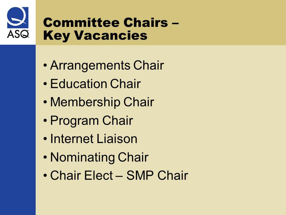 Committee Chairs – Key Vacancies Arrangements Chair Education Chair Membership Chair Program Chair Internet Liaison Nominating Chair Chair Elect – SMP Chair