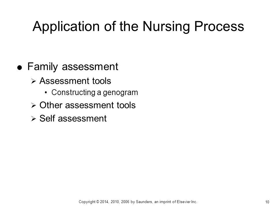  Family assessment  Assessment tools Constructing a genogram  Other assessment tools  Self assessment Application of the Nursing Process 10 Copyri