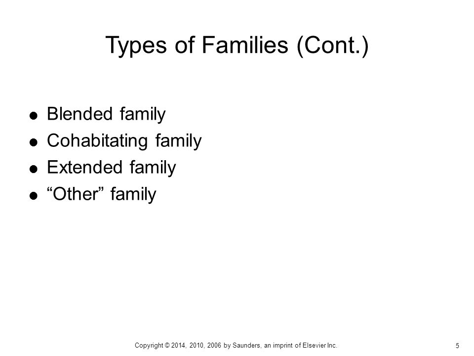 """ Blended family  Cohabitating family  Extended family  """"Other"""" family Types of Families (Cont.) 5 Copyright © 2014, 2010, 2006 by Saunders, an imp"""