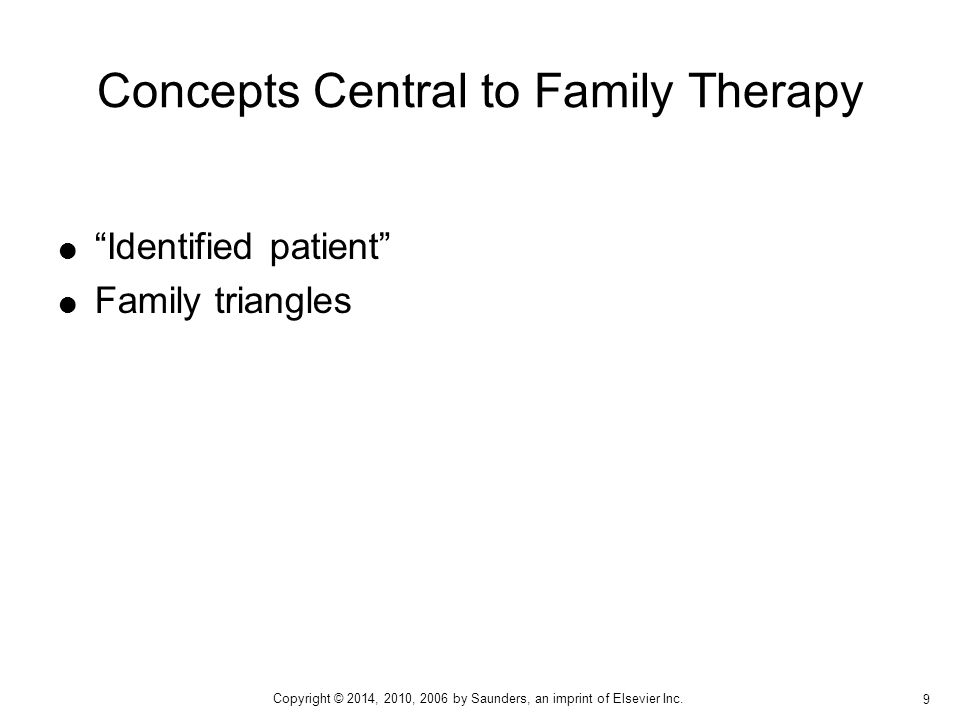 """ """"Identified patient""""  Family triangles Concepts Central to Family Therapy 9 Copyright © 2014, 2010, 2006 by Saunders, an imprint of Elsevier Inc."""