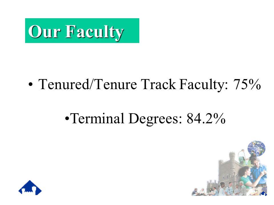 Our Programs Undergraduate Graduate Accreditations