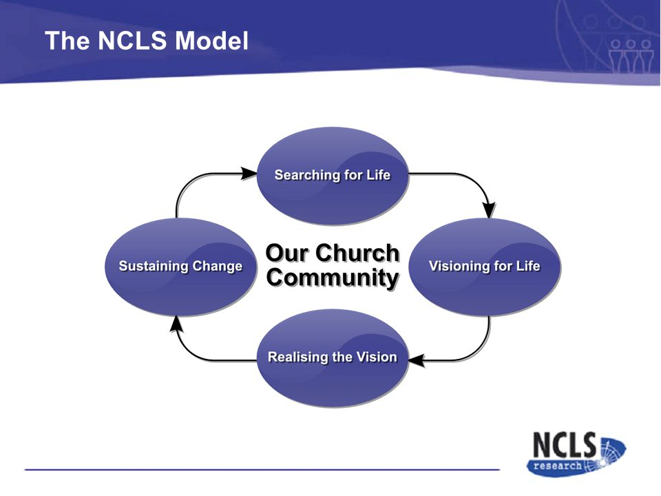 The NCLS Model