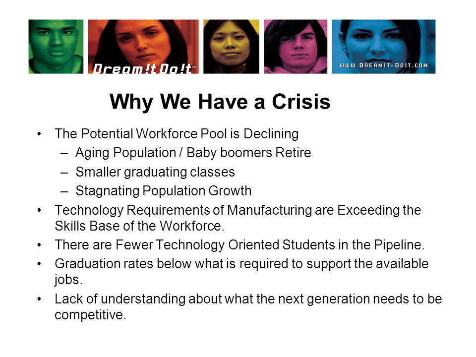 Why We Have a Crisis The Potential Workforce Pool is Declining –Aging Population / Baby boomers Retire –Smaller graduating classes –Stagnating Population Growth Technology Requirements of Manufacturing are Exceeding the Skills Base of the Workforce.