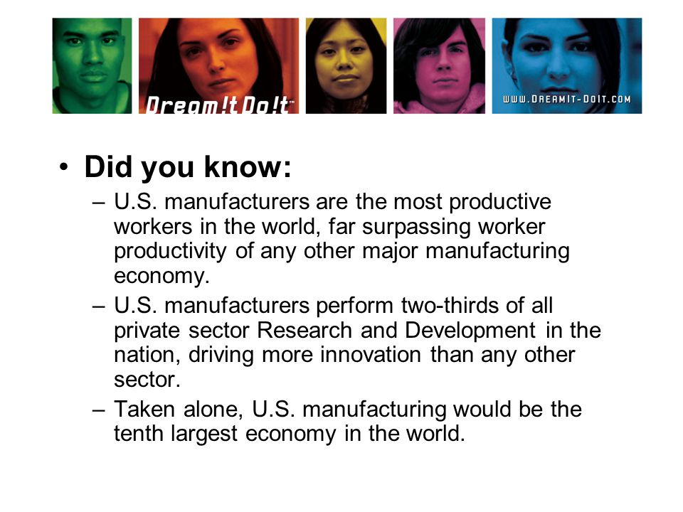 Did you know: –U.S.