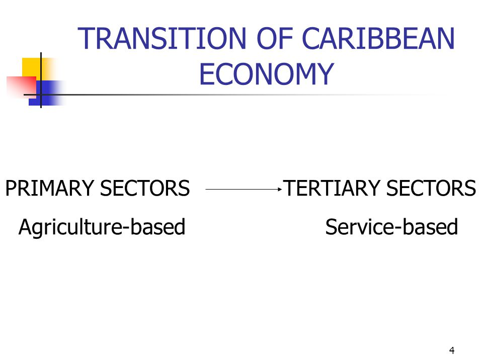 4 TRANSITION OF CARIBBEAN ECONOMY PRIMARY SECTORS TERTIARY SECTORS Agriculture-based Service-based