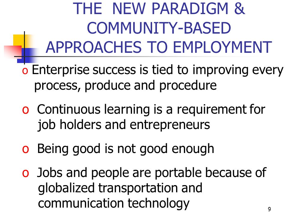 9 THE NEW PARADIGM & COMMUNITY-BASED APPROACHES TO EMPLOYMENT o Enterprise success is tied to improving every process, produce and procedure o Continuous learning is a requirement for job holders and entrepreneurs o Being good is not good enough o Jobs and people are portable because of globalized transportation and communication technology