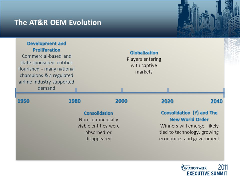 The AT&R OEM Evolution Consolidation Non-commercially viable entities were absorbed or disappeared Globalization Players entering with captive markets Development and Proliferation Commercial-based and state-sponsored entities flourished - many national champions & a regulated airline industry supported demand Consolidation (?) and The New World Order Winners will emerge, likely tied to technology, growing economies and government 195019802000 20202040