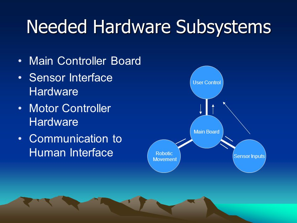 Needed Hardware Subsystems Main Controller Board Sensor Interface Hardware Motor Controller Hardware Communication to Human Interface