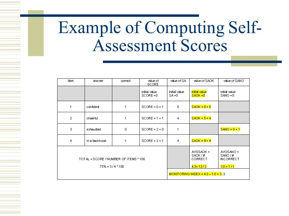 Example of Computing Self- Assessment Scores