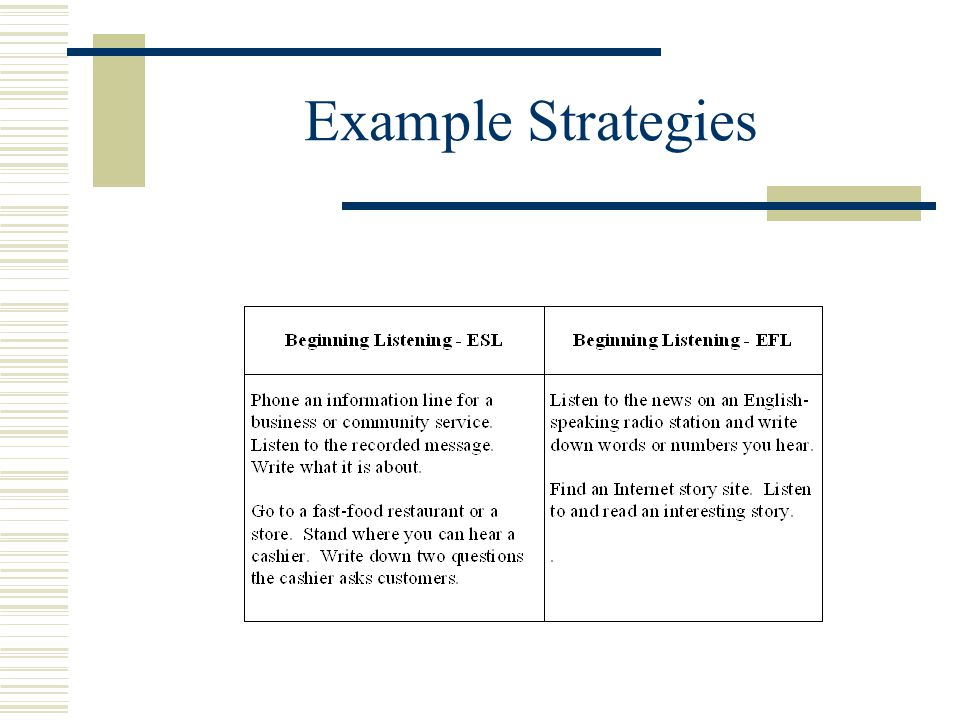 Three Strategies for Individualizing Assessment  Adapting level, content, and recommendations based on learner's responses  Additional feedback in the form of diagnostic scores  Self-assessment to heighten learner's metacognitive awareness
