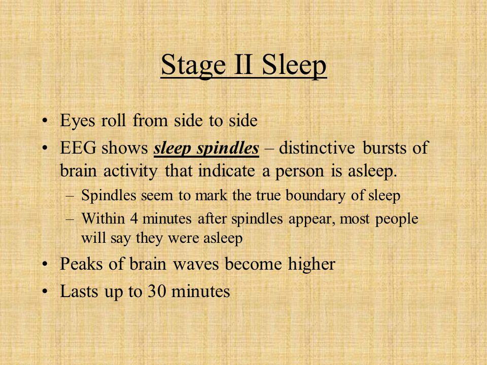 Stage III Sleep Known as delta sleep or deep sleep EEG shows amplitude delta waves (very slow brain waves)