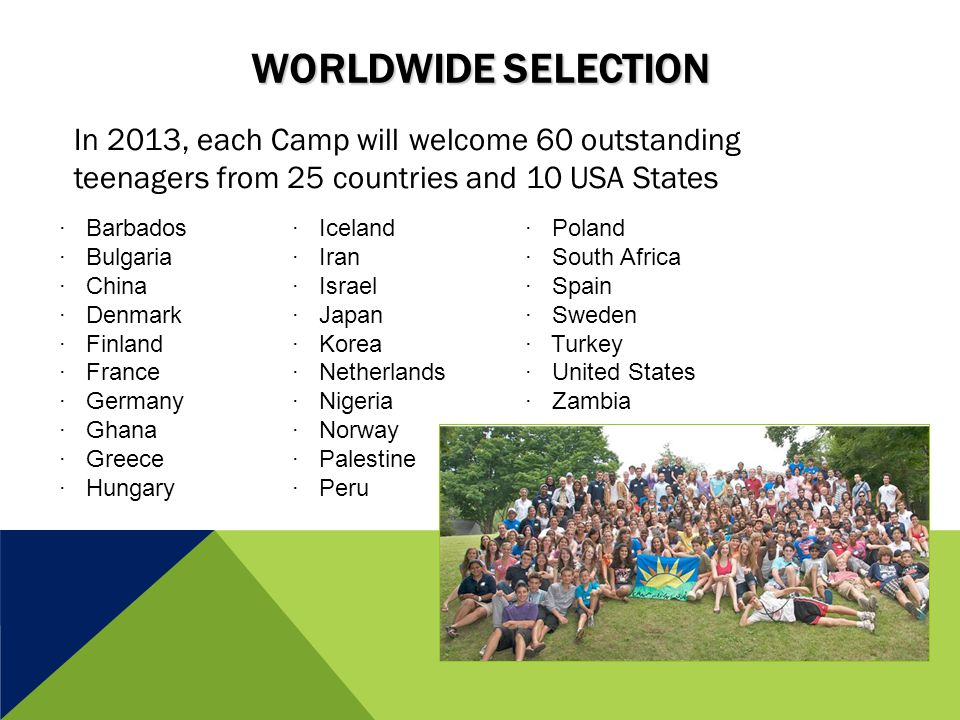 WORLDWIDE SELECTION In 2013, each Camp will welcome 60 outstanding teenagers from 25 countries and 10 USA States · Barbados · Bulgaria · China · Denmark · Finland · France · Germany · Ghana · Greece · Hungary · Iceland · Iran · Israel · Japan · Korea · Netherlands · Nigeria · Norway · Palestine · Peru · Poland · South Africa · Spain · Sweden · Turkey · United States · Zambia