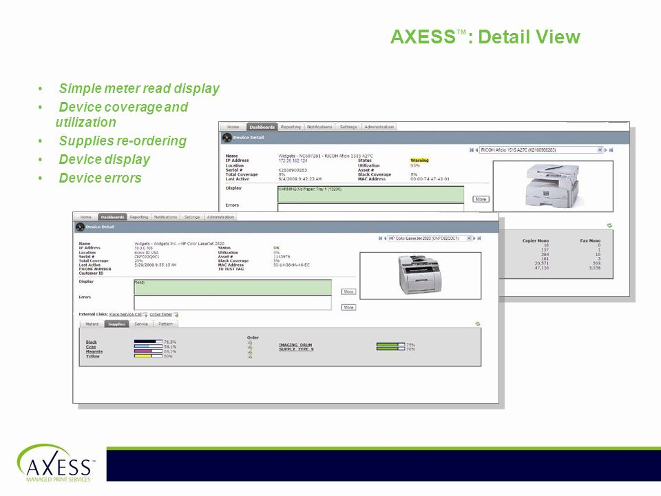 AXESS TM : Detail View Simple meter read display Device coverage and utilization Supplies re-ordering Device display Device errors