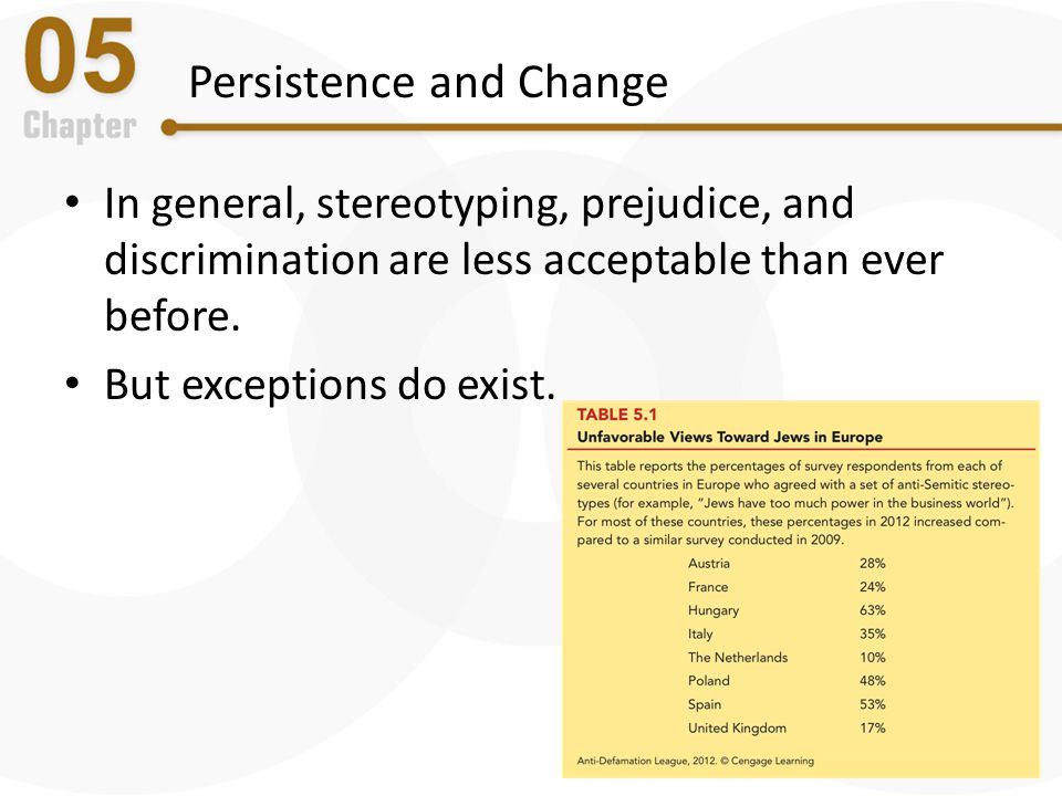 Racism: Current Forms and Challenges Research reveals that racial prejudice has been on the decline over the last several decades Re-election of Barack Obama was seen by many as significant sign of racial progress