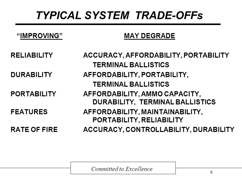 TYPICAL SYSTEM TRADE-OFFs IMPROVING MAY DEGRADE RELIABILITY ACCURACY, AFFORDABILITY, PORTABILITY TERMINAL BALLISTICS DURABILITYAFFORDABILITY, PORTABILITY, TERMINAL BALLISTICS PORTABILITYAFFORDABILITY, AMMO CAPACITY, DURABILITY, TERMINAL BALLISTICS FEATURESAFFORDABILITY, MAINTAINABILITY, PORTABILITY, RELIABILITY RATE OF FIREACCURACY, CONTROLLABILITY, DURABILITY Committed to Excellence 6