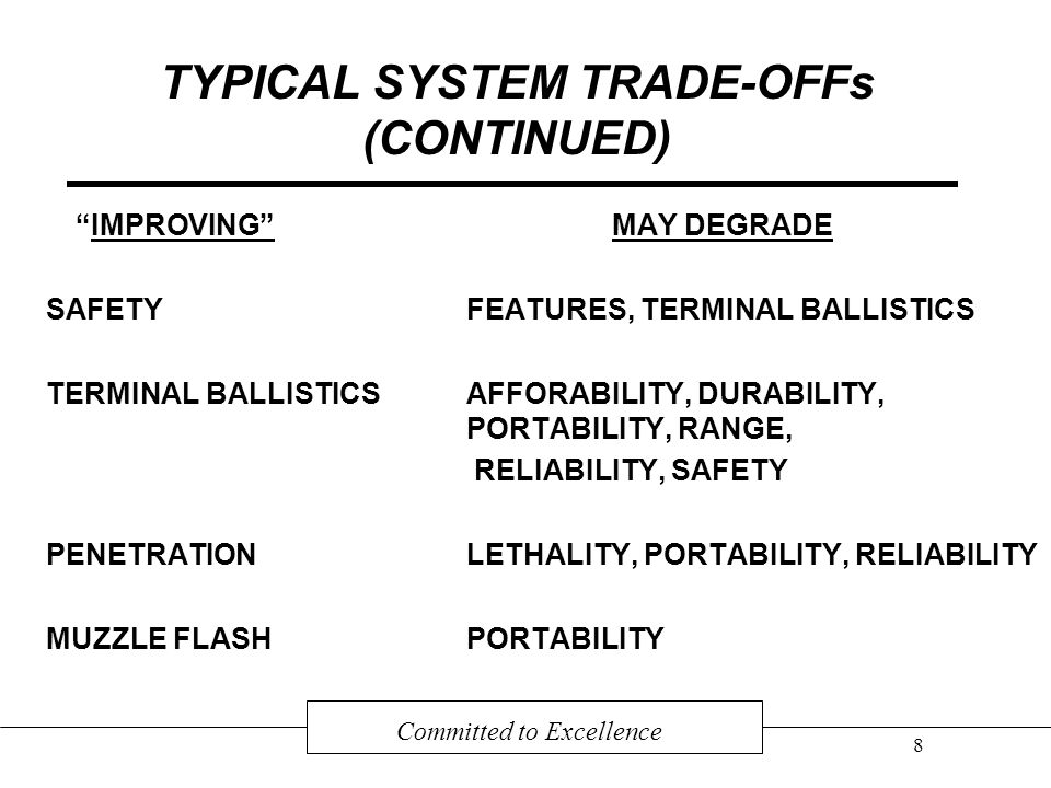 TYPICAL SYSTEM TRADE-OFFs (CONTINUED) IMPROVING MAY DEGRADE SAFETYFEATURES, TERMINAL BALLISTICS TERMINAL BALLISTICSAFFORABILITY, DURABILITY, PORTABILITY, RANGE, RELIABILITY, SAFETY PENETRATIONLETHALITY, PORTABILITY, RELIABILITY MUZZLE FLASHPORTABILITY Committed to Excellence 8