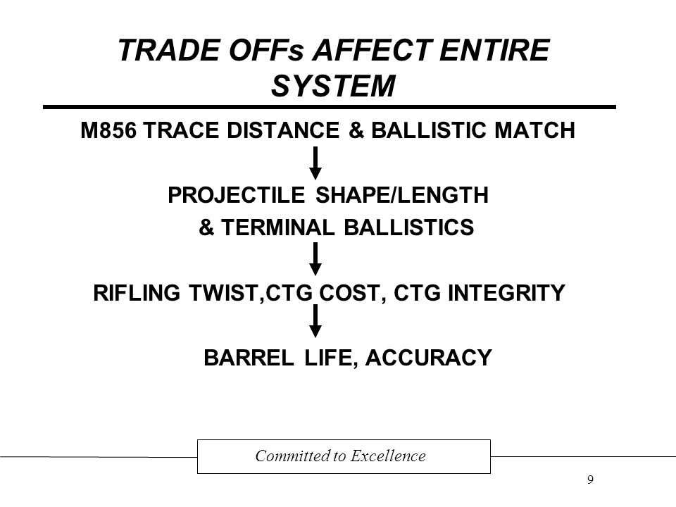 TRADE OFFs AFFECT ENTIRE SYSTEM M856 TRACE DISTANCE & BALLISTIC MATCH PROJECTILE SHAPE/LENGTH & TERMINAL BALLISTICS RIFLING TWIST,CTG COST, CTG INTEGRITY BARREL LIFE, ACCURACY Committed to Excellence 9