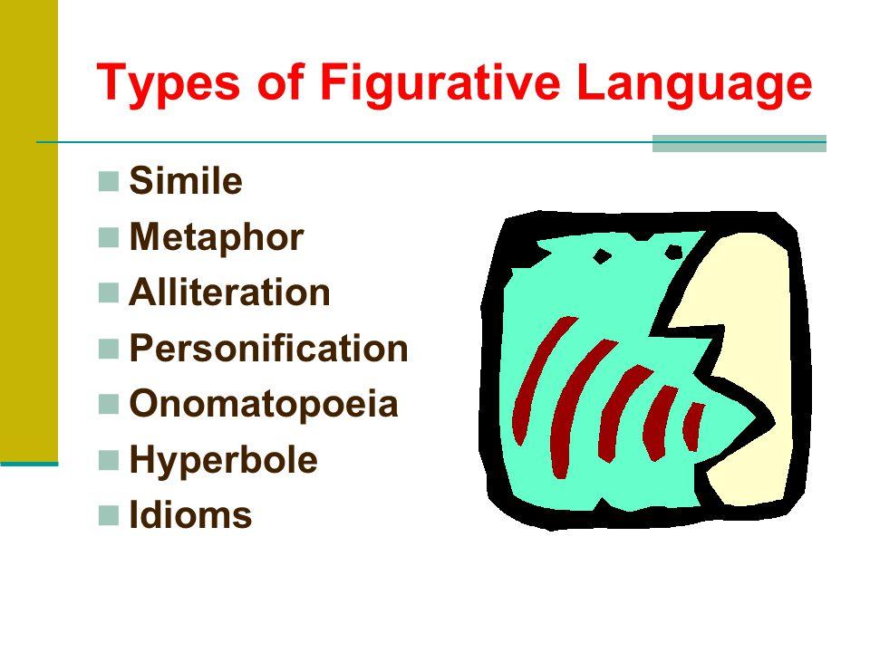 Types of Figurative Language Simile Metaphor Alliteration Personification Onomatopoeia Hyperbole Idioms