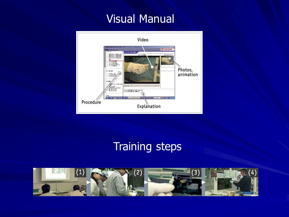 Visual Manual Training steps