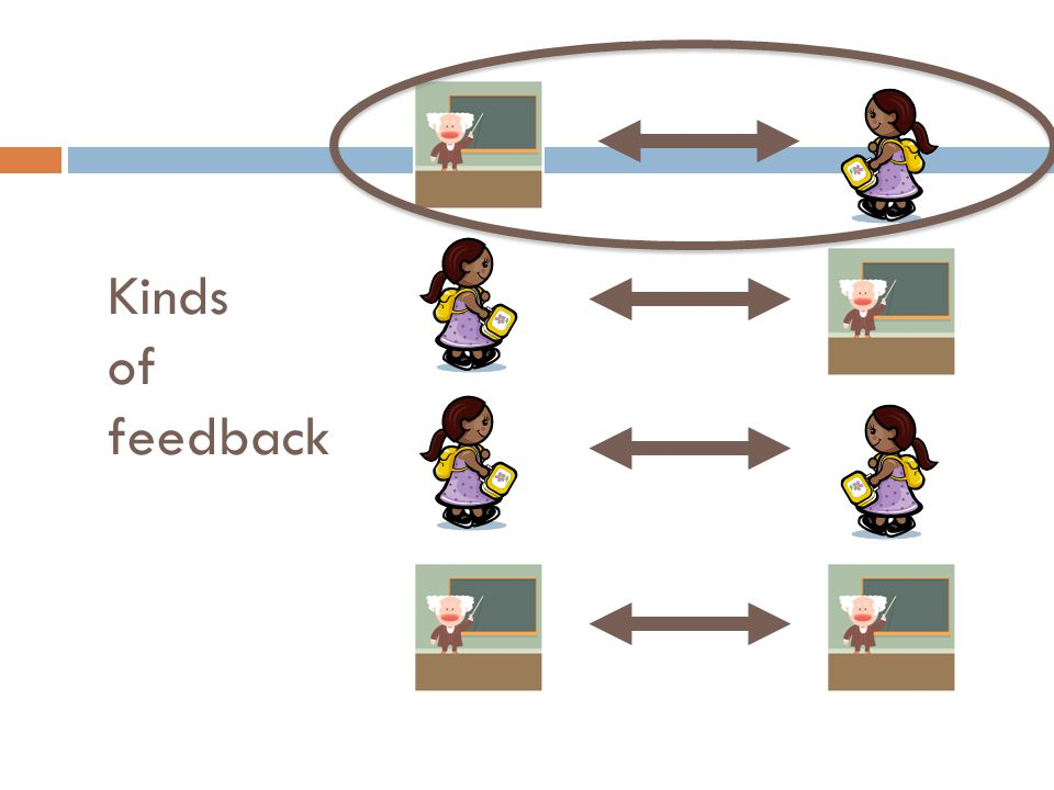 Why is feedback important.