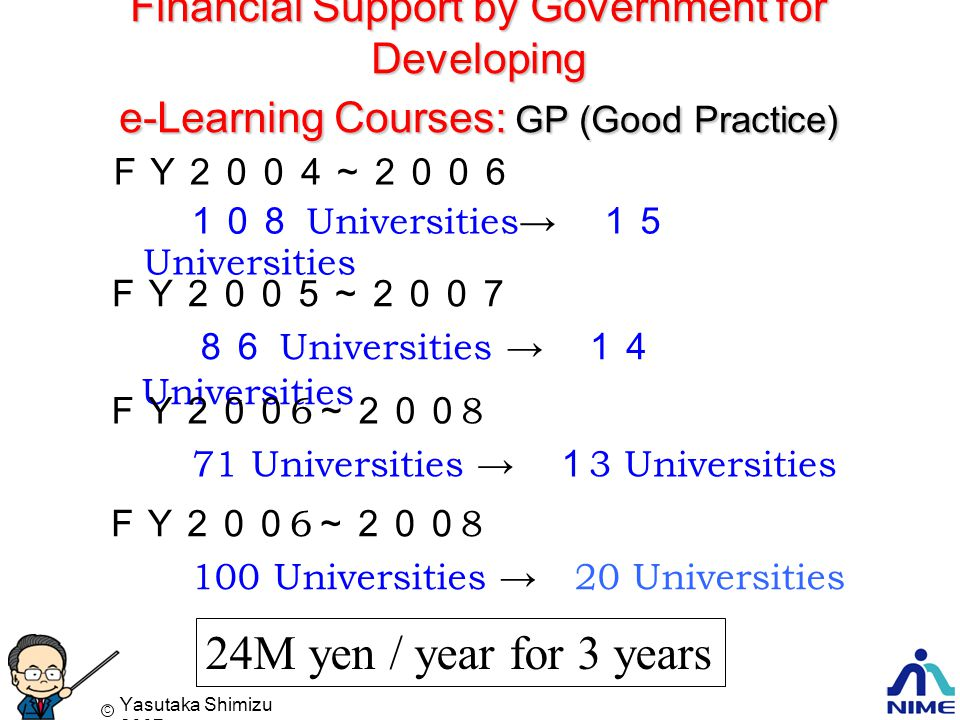 Yasutaka Shimizu 2007 C Financial Support by Government for Developing e-Learning Courses: GP (Good Practice) FY2004~2006 108 Universities→ 15 Universities FY2005~2007 86 Universities → 14 Universities 24M yen / year for 3 years FY200 6 ~200 8 71 Universities → 1 3 Universities FY200 6 ~200 8 100 Universities → 20 Universities