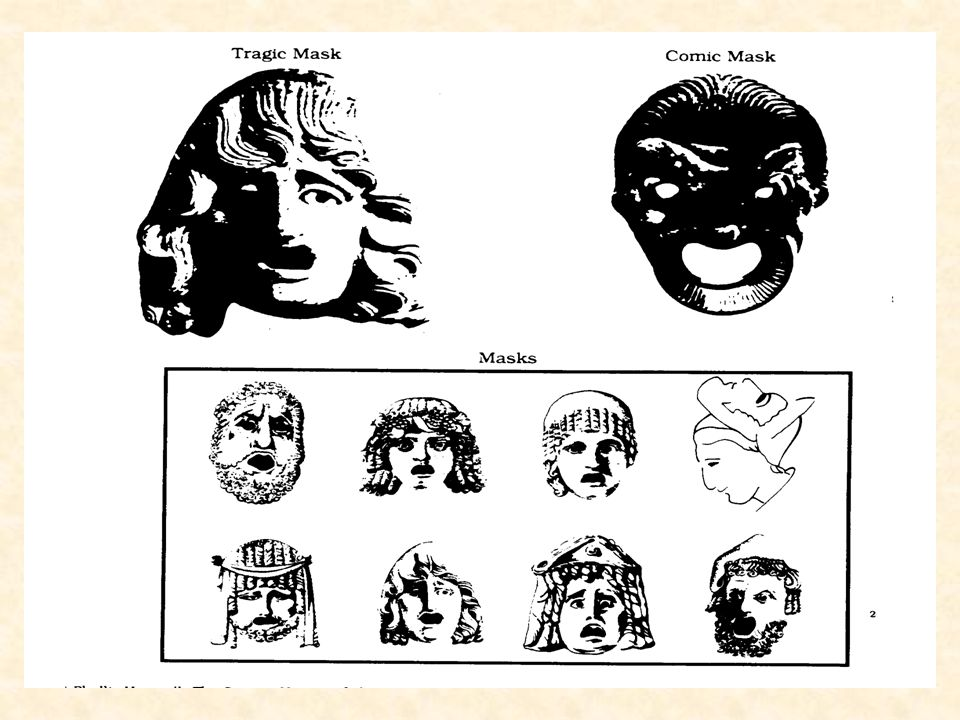 Characteristics of the Greek Chorus Group of about 15 men.