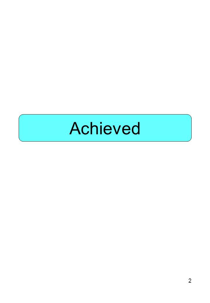 2 Achieved