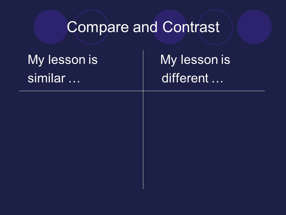 Compare and Contrast My lesson is My lesson is similar … different …