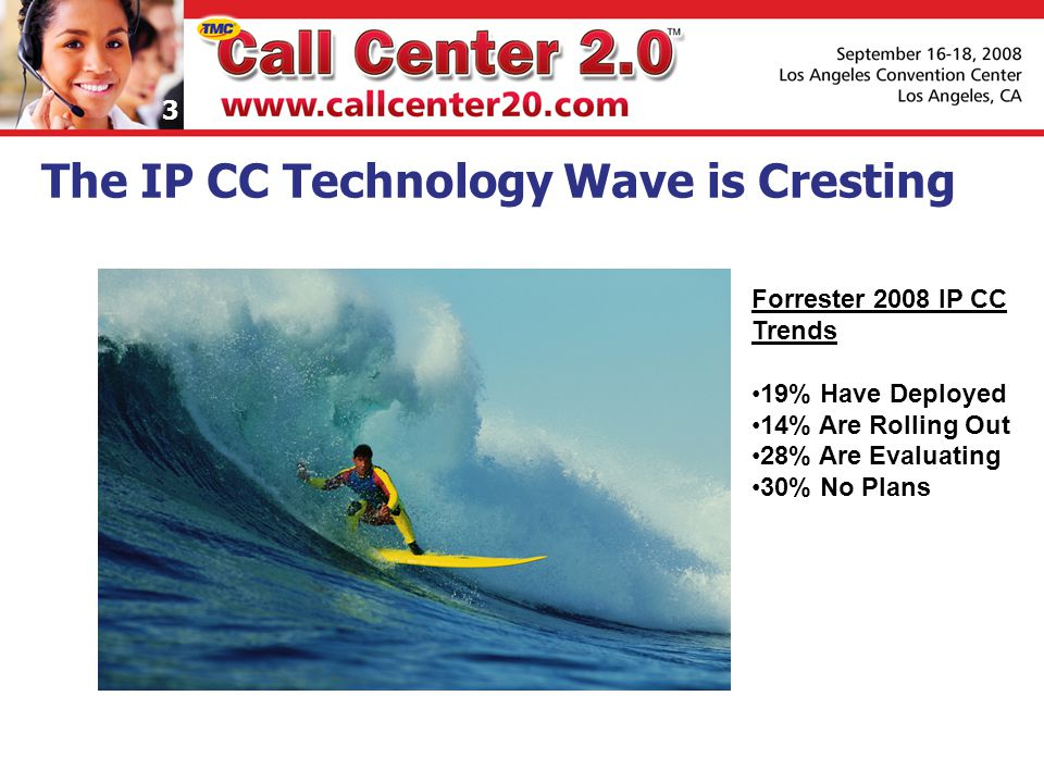 3 The IP CC Technology Wave is Cresting Forrester 2008 IP CC Trends 19% Have Deployed 14% Are Rolling Out 28% Are Evaluating 30% No Plans