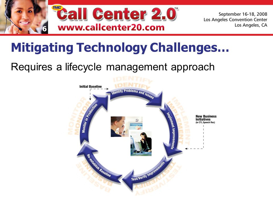6 Mitigating Technology Challenges… Requires a lifecycle management approach