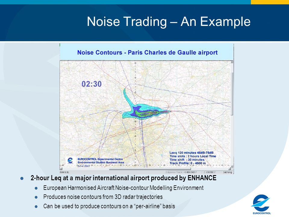 Noise Trading – An Example 2-hour Leq at a major international airport produced by ENHANCE European Harmonised Aircraft Noise-contour Modelling Environment Produces noise contours from 3D radar trajectories Can be used to produce contours on a per-airline basis