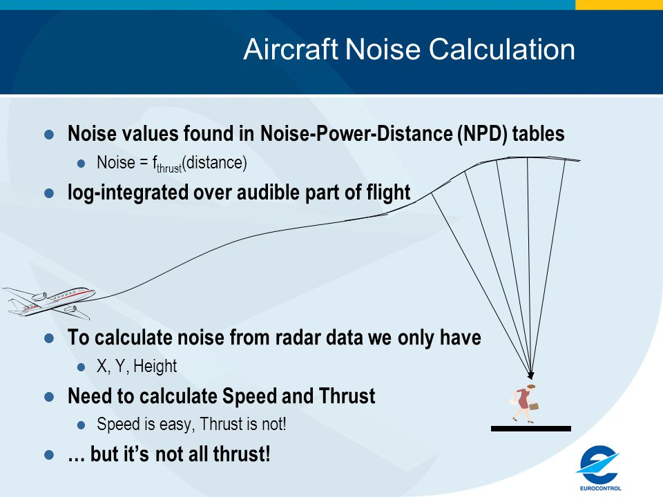 Noise Sources High directivity of engine noise