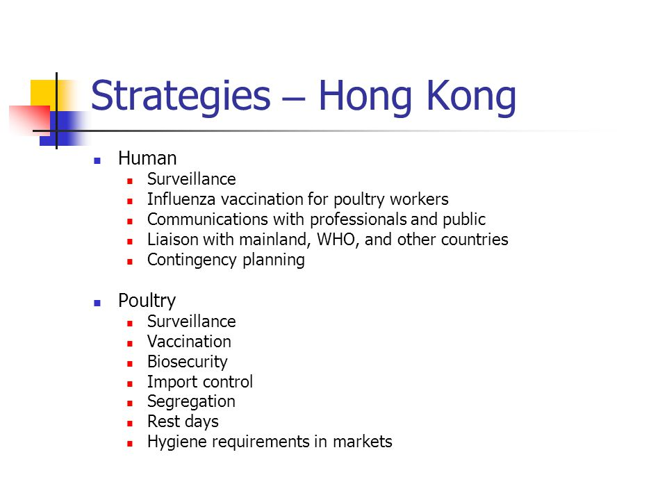 Strategies – Hong Kong Human Surveillance Influenza vaccination for poultry workers Communications with professionals and public Liaison with mainland