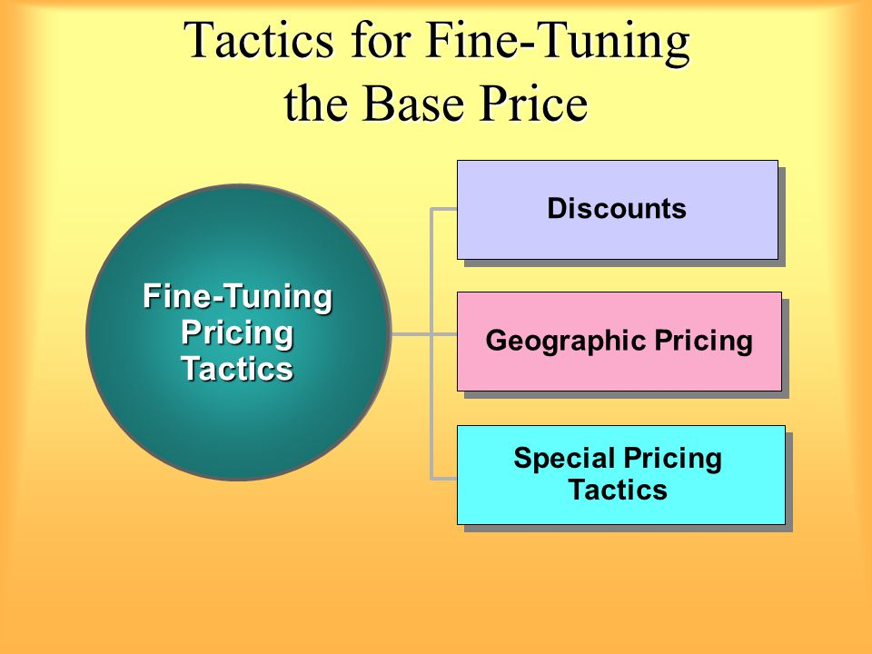 Tactics for Fine-Tuning the Base Price Common Tactics forFine-Tuning the Base Price Common Tactics forFine-Tuning the Base Price Quantity Discounts Cash Discounts Functional Discounts Seasonal Discounts Promotional Allowances Rebates Value-Based Pricing