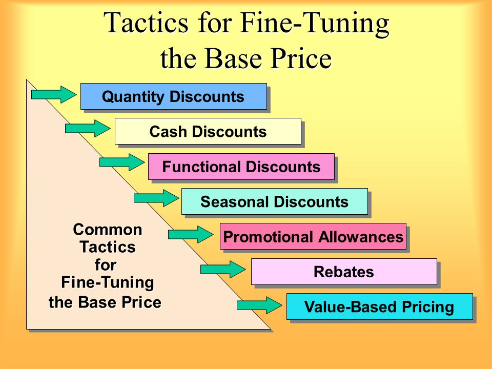 Special Pricing Tactics Single-Price Tactic Flexible Pricing Professional Services Pricing Professional Services Pricing Price Lining Leader Pricing Bait Pricing Odd-Even Pricing Price Bundling Two-Part Pricing All goods offered at the same price Different customers pay different price Used by professionals with experience, training or certification Used by professionals with experience, training or certification Several line items at specific price points Sell product at near or below cost Lure customers through false or misleading price advertising Lure customers through false or misleading price advertising Odd-number prices imply bargain Even-number prices imply quality Odd-number prices imply bargain Even-number prices imply quality Combining two or more products in a single package Combining two or more products in a single package Two separate charges to consume a single good