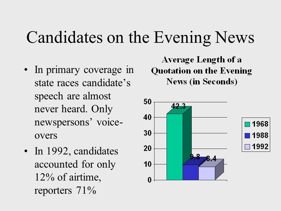 Candidates on the Evening News In primary coverage in state races candidate's speech are almost never heard. Only newspersons' voice- overs In 1992, c