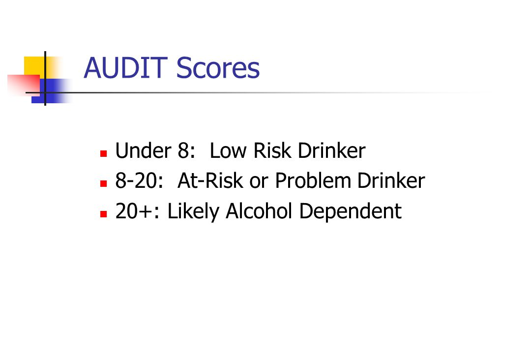 AUDIT Scores Under 8: Low Risk Drinker 8-20: At-Risk or Problem Drinker 20+: Likely Alcohol Dependent