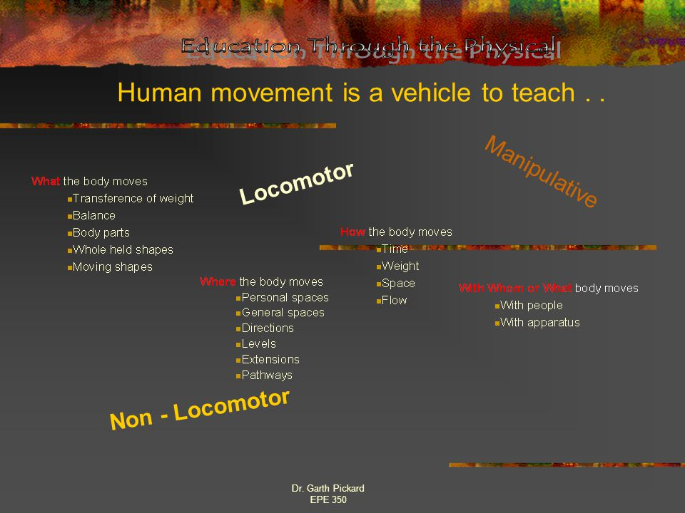 Dr.Garth Pickard EPE 350 Human movement is a vehicle to teach..