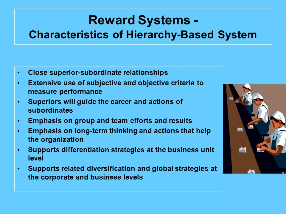 Reward Systems - Characteristics of Hierarchy-Based System Close superior-subordinate relationships Extensive use of subjective and objective criteria to measure performance Superiors will guide the career and actions of subordinates Emphasis on group and team efforts and results Emphasis on long-term thinking and actions that help the organization Supports differentiation strategies at the business unit level Supports related diversification and global strategies at the corporate and business levels