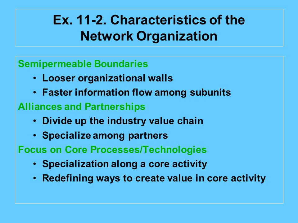 Moving to Virtual Virtual Organization An organizational format that coordinates and links up people and activities from different locations to communicate and act together, often on real- time basis.
