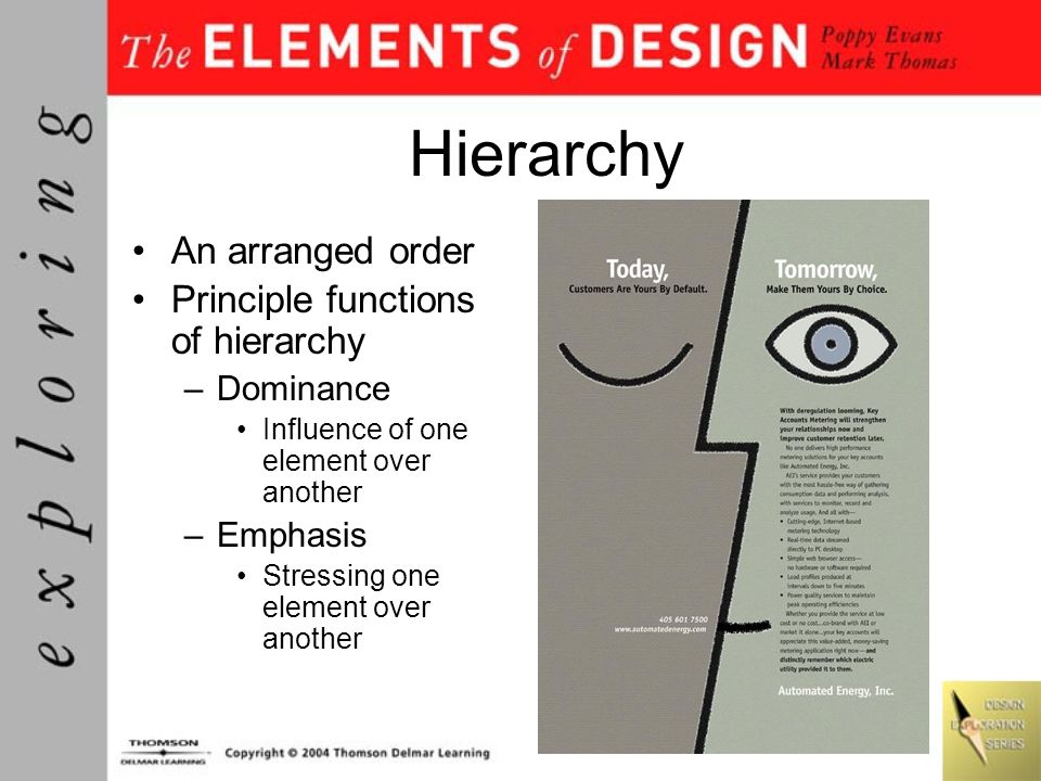 Hierarchy An arranged order Principle functions of hierarchy –Dominance Influence of one element over another –Emphasis Stressing one element over ano