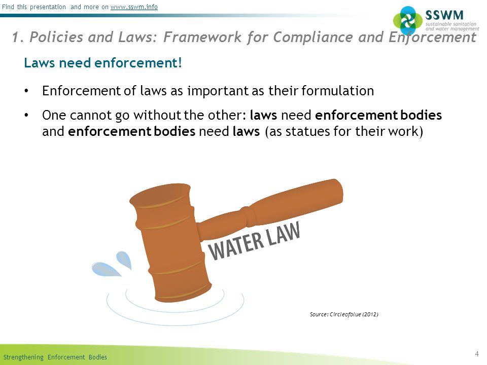 Strengthening Enforcement Bodies Find this presentation and more on www.sswm.infowww.sswm.info Effective capacity in regulation and enforcement...