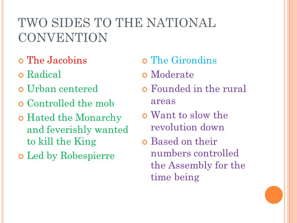 TWO SIDES TO THE NATIONAL CONVENTION The Jacobins Radical Urban centered Controlled the mob Hated the Monarchy and feverishly wanted to kill the King Led by Robespierre The Girondins Moderate Founded in the rural areas Want to slow the revolution down Based on their numbers controlled the Assembly for the time being