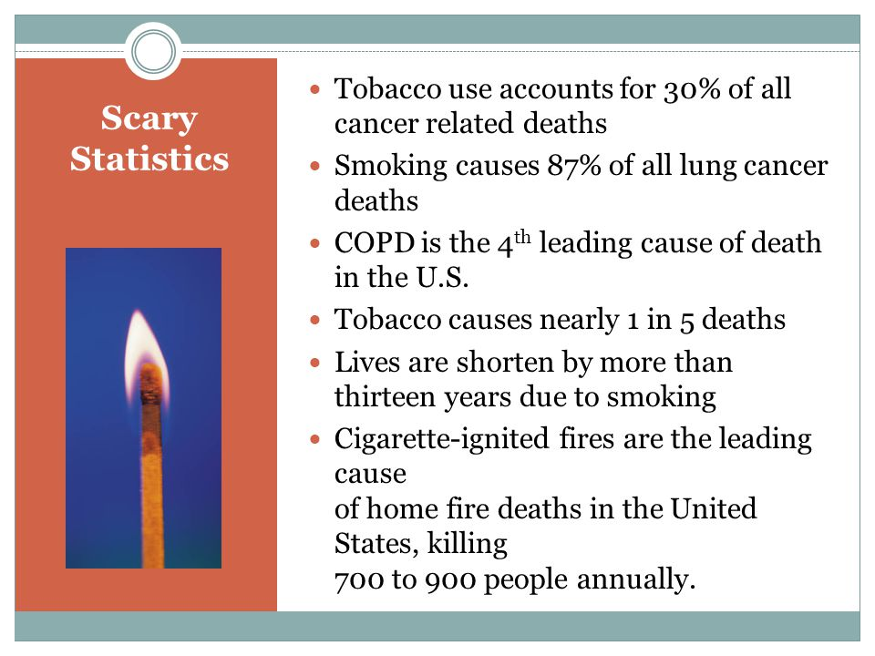 Scary Statistics Tobacco use accounts for 30% of all cancer related deaths Smoking causes 87% of all lung cancer deaths COPD is the 4 th leading cause of death in the U.S.