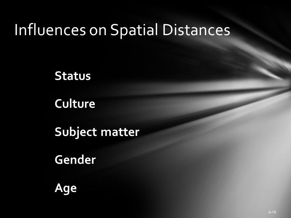 Status Culture Subject matter Gender Age 6-19 Influences on Spatial Distances