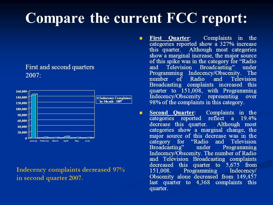 Compare the current FCC report: First Quarter: Complaints in the categories reported show a 327% increase this quarter. Although most categories show
