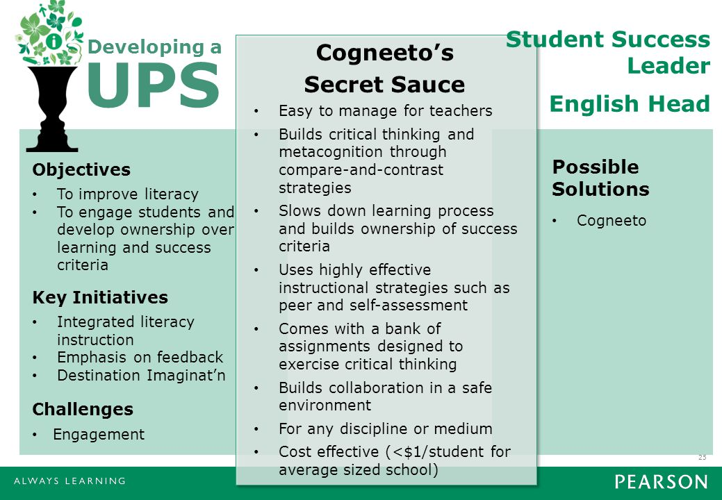 25 UPS Objectives To improve literacy To engage students and develop ownership over learning and success criteria Key Initiatives Integrated literacy instruction Emphasis on feedback Destination Imaginat'n Challenges Engagement Possible Solutions Cogneeto Cogneeto's Secret Sauce Developing a Student Success Leader English Head Easy to manage for teachers Builds critical thinking and metacognition through compare-and-contrast strategies Slows down learning process and builds ownership of success criteria Uses highly effective instructional strategies such as peer and self-assessment Comes with a bank of assignments designed to exercise critical thinking Builds collaboration in a safe environment For any discipline or medium Cost effective (<$1/student for average sized school)