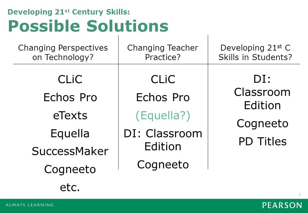 Developing 21 st Century Skills: Possible Solutions 9 Changing Perspectives on Technology.